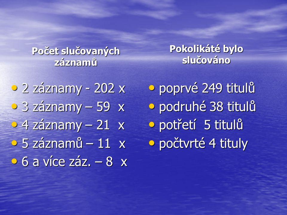 Počet slučovaných záznamů 2 záznamy - 202 x 2 záznamy - 202 x 3 záznamy – 59 x 3 záznamy – 59 x 4 záznamy – 21 x 4 záznamy – 21 x 5 záznamů – 11 x 5 záznamů – 11 x 6 a více záz.