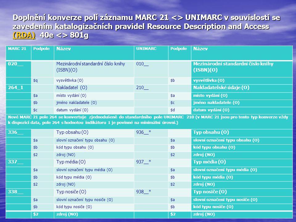 Doplnění konverze polí záznamu MARC 21 <> UNIMARC v souvislosti se zavedením katalogizačních pravidel Resource Description and Access (RDA) 40e <> 801g (RDA) MARC 21Podpole Název UNIMARCPodpole Název 020__ Mezinárodní standardní číslo knihy (ISBN)(O) 010__ Mezinárodní standardní číslo knihy (ISBN)(O) $qvysvětlivka (O) $bvysvětlivka (O) 264_1 Nakladatel (O)210__ Nakladatelské údaje (O) $amísto vydání (O) $amísto vydání (O) $bjméno nakladatele (O) $cjméno nakladatele (O) $cdatum vydání (O) $ddatum vydání (O) Nové MARC 21 pole 264 se konvertuje zjednodušeně do standardního pole UNIMARC 210 (v MARC 21 jsou pro tento typ konverze vždy k dispozici data, pole 264 s hodnotou indikátoru 1 je povinné na minimální úrovni.) 336__ Typ obsahu (O)936__* Typ obsahu (O) $aslovní označení typu obsahu (O) $aslovní označení typu obsahu (O) $bkód typu obsahu (O) $bkód typu obsahu (O) $2zdroj (NO) $2zdroj (NO) 337__ Typ média (O)937__* Typ média (O) $aslovní označení typu média (O) $aslovní označení typu média (O) $bkód typu média (O) $bkód typu média (O) $2zdroj (NO) $2zdroj (NO) 338__ Typ nosiče (O)938__* Typ nosiče (O) $aslovní označení typu nosiče (O) $aslovní označení typu nosiče (O) $bkód typu nosiče (O) $bkód typu nosiče (O) $2zdroj (NO) $2zdroj (NO)