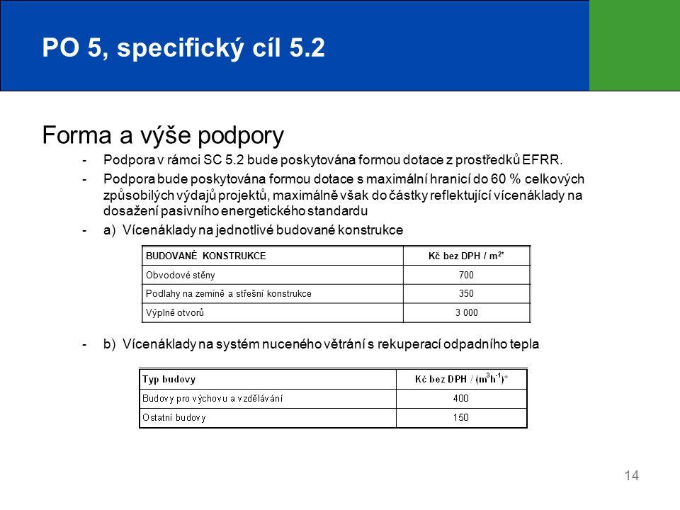 14 PO 5, specifický cíl 5.2 Forma a výše podpory  Podpora v rámci SC 5.2 bude poskytována formou dotace z prostředků EFRR.  Podpora bude poskytována