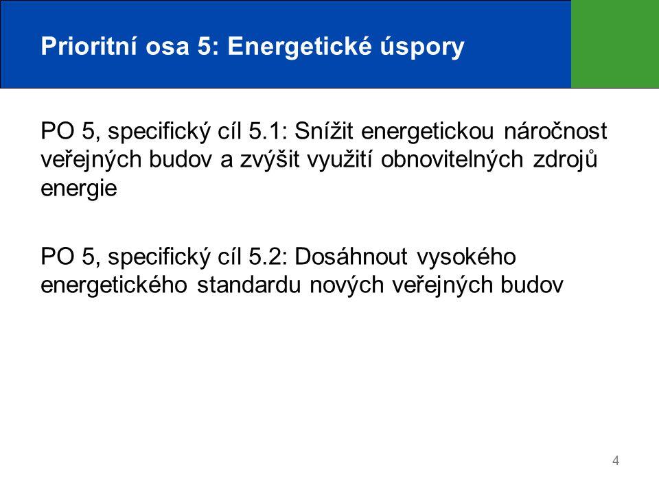 4 Prioritní osa 5: Energetické úspory PO 5, specifický cíl 5.1: Snížit energetickou náročnost veřejných budov a zvýšit využití obnovitelných zdrojů energie PO 5, specifický cíl 5.2: Dosáhnout vysokého energetického standardu nových veřejných budov