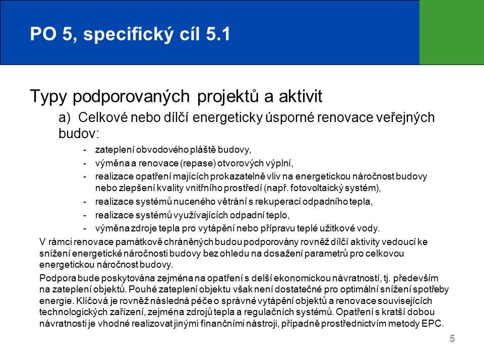 5 PO 5, specifický cíl 5.1 Typy podporovaných projektů a aktivit a)Celkové nebo dílčí energeticky úsporné renovace veřejných budov:  zateplení obvodo