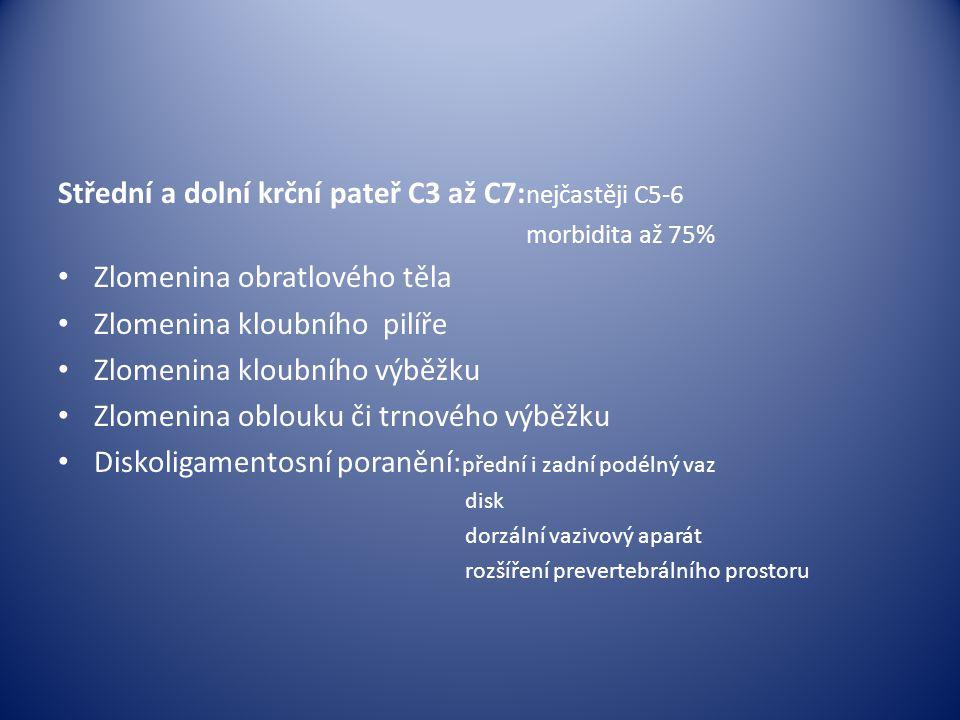 Střední a dolní krční pateř C3 až C7: nejčastěji C5-6 morbidita až 75% Zlomenina obratlového těla Zlomenina kloubního pilíře Zlomenina kloubního výběž