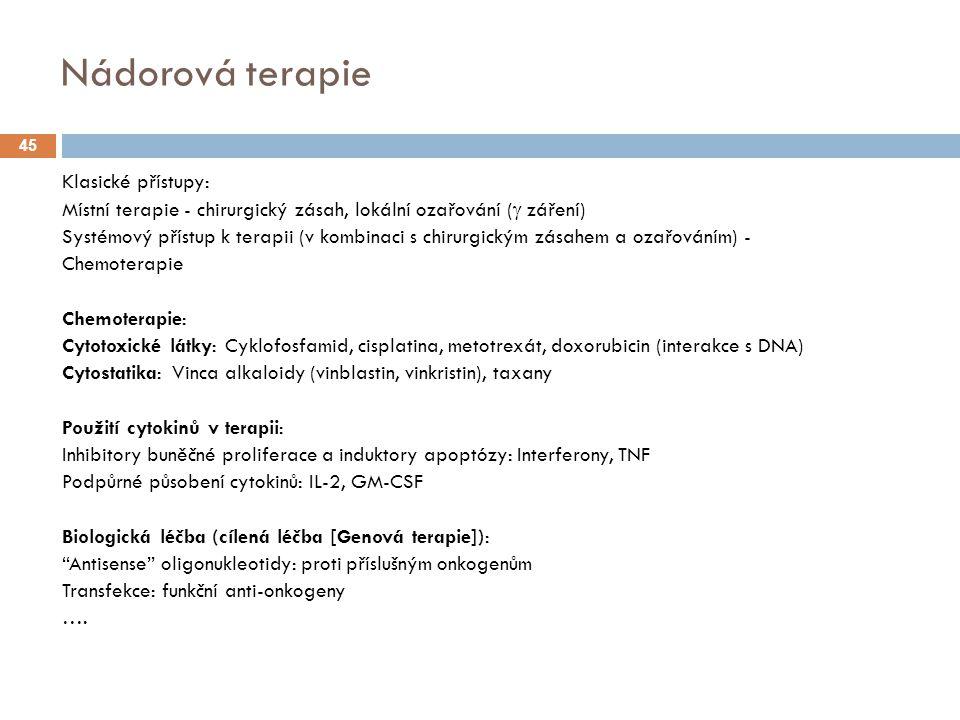 Nádorová terapie Klasické přístupy: Místní terapie - chirurgický zásah, lokální ozařování (  záření) Systémový přístup k terapii (v kombinaci s chirurgickým zásahem a ozařováním) - Chemoterapie Chemoterapie: Cytotoxické látky: Cyklofosfamid, cisplatina, metotrexát, doxorubicin (interakce s DNA) Cytostatika: Vinca alkaloidy (vinblastin, vinkristin), taxany Použití cytokinů v terapii: Inhibitory buněčné proliferace a induktory apoptózy: Interferony, TNF Podpůrné působení cytokinů: IL-2, GM-CSF Biologická léčba (cílená léčba [Genová terapie]): Antisense oligonukleotidy: proti příslušným onkogenům Transfekce: funkční anti-onkogeny ….
