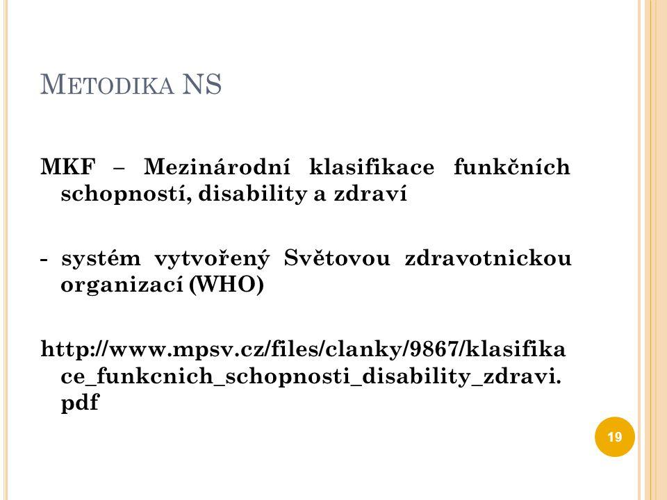 M ETODIKA NS MKF – Mezinárodní klasifikace funkčních schopností, disability a zdraví - systém vytvořený Světovou zdravotnickou organizací (WHO) http:/
