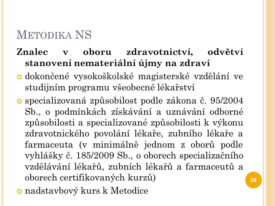 M ETODIKA NS Tzv.