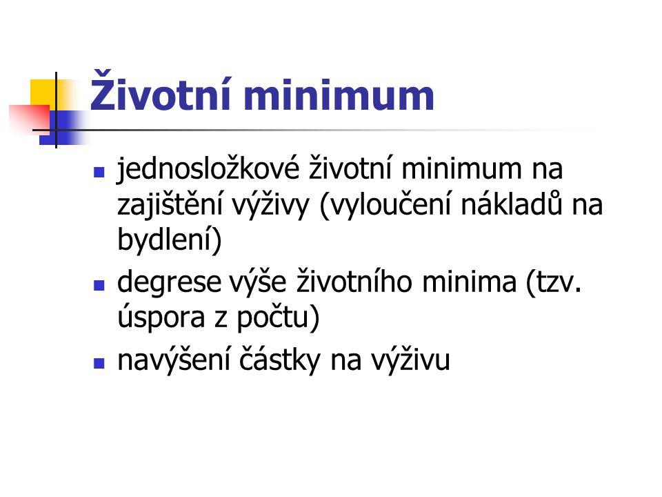 Životní minimum jednosložkové životní minimum na zajištění výživy (vyloučení nákladů na bydlení) degrese výše životního minima (tzv. úspora z počtu) n