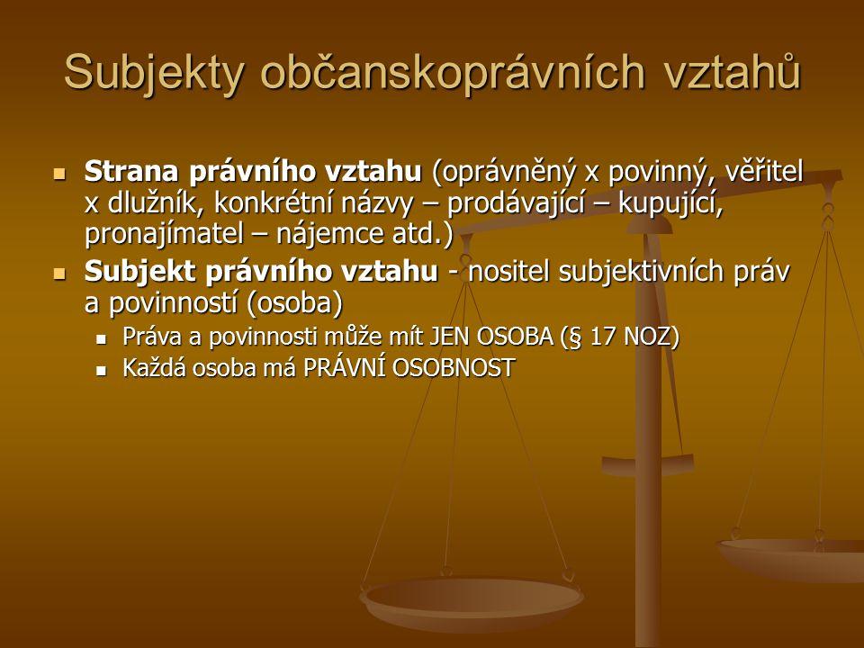 Subjekty občanskoprávních vztahů Strana právního vztahu (oprávněný x povinný, věřitel x dlužník, konkrétní názvy – prodávající – kupující, pronajímate