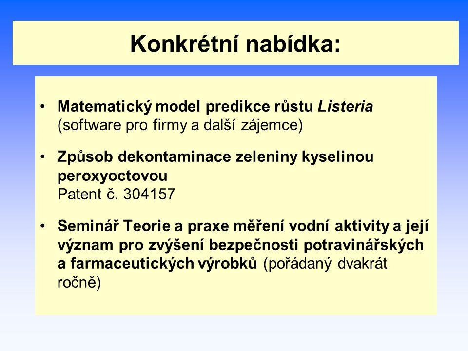 Konkrétní nabídka: Matematický model predikce růstu Listeria (software pro firmy a další zájemce) Způsob dekontaminace zeleniny kyselinou peroxyoctovou Patent č.