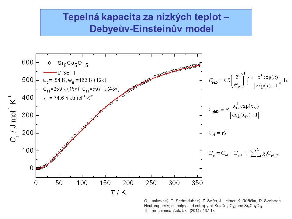 Tepelná kapacita za nízkých teplot – Debyeův-Einsteinův model O. Jankovský, D. Sedmidubský, Z. Sofer, J. Leitner, K. Růžička, P. Svoboda Heat capacity
