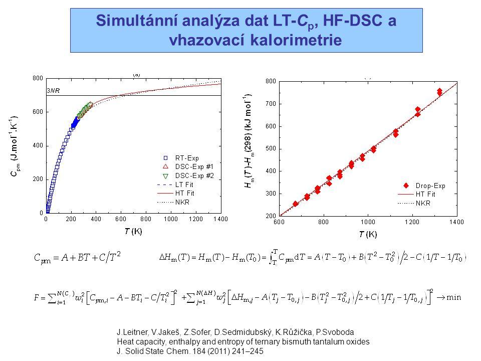 Simultánní analýza dat LT-C p, HF-DSC a vhazovací kalorimetrie J.Leitner, V.Jakeš, Z.Sofer, D.Sedmidubský, K.Růžička, P.Svoboda Heat capacity, enthalp