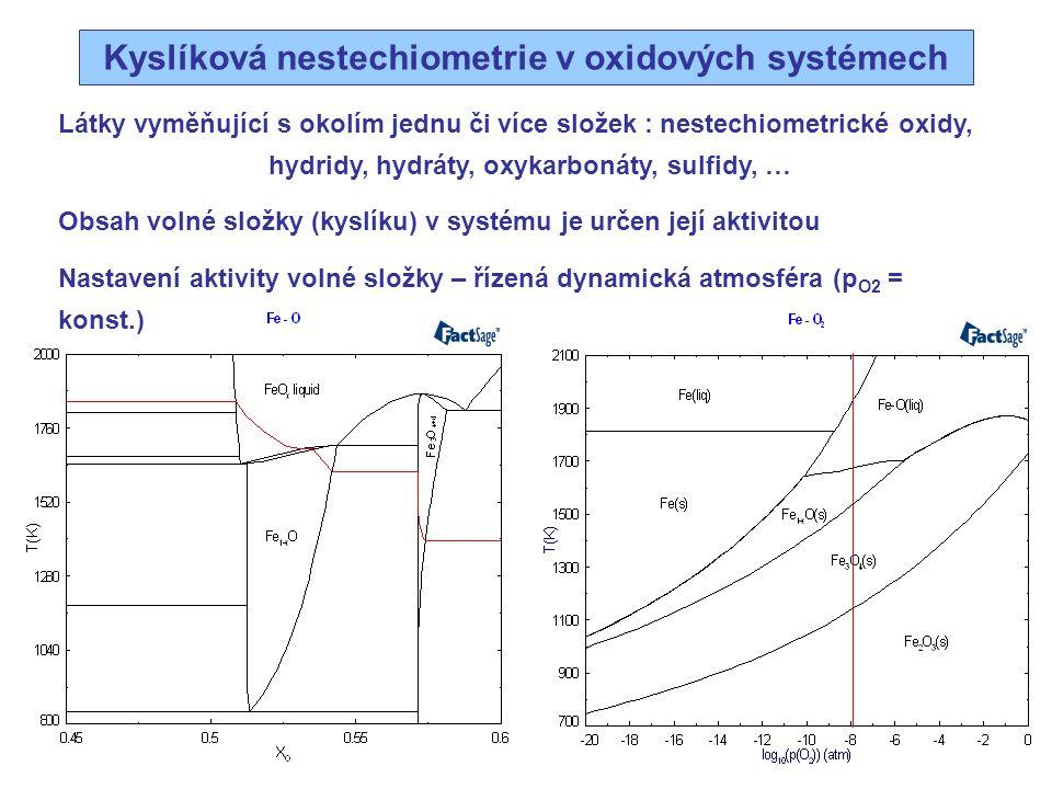 Kyslíková nestechiometrie v oxidových systémech Látky vyměňující s okolím jednu či více složek : nestechiometrické oxidy, hydridy, hydráty, oxykarboná