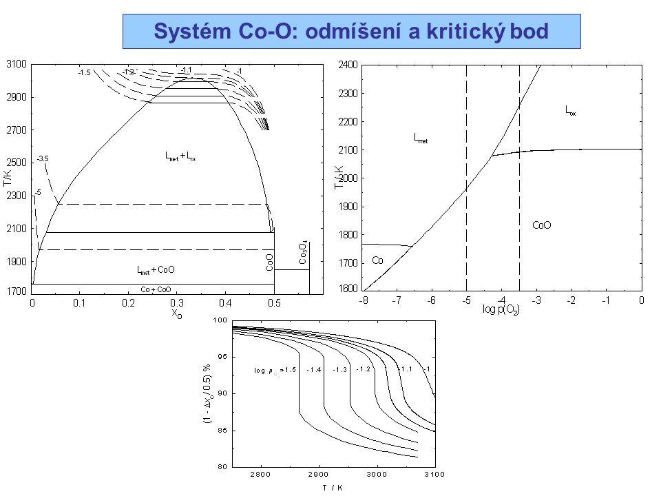 Systém Co-O: odmíšení a kritický bod