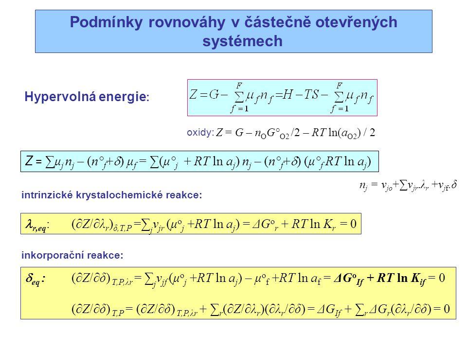 Podmínky rovnováhy v částečně otevřených systémech Hypervolná energie : Z = G – n O G° O2 /2 – RT ln(a O2 ) / 2 oxidy: Z = ∑μ j n j – (n° f +  ) μ f