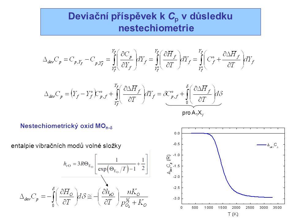 Deviační příspěvek k C p v důsledku nestechiometrie pro A 1 X y Nestechiometrický oxid MO n-  entalpie vibračních modů volné složky