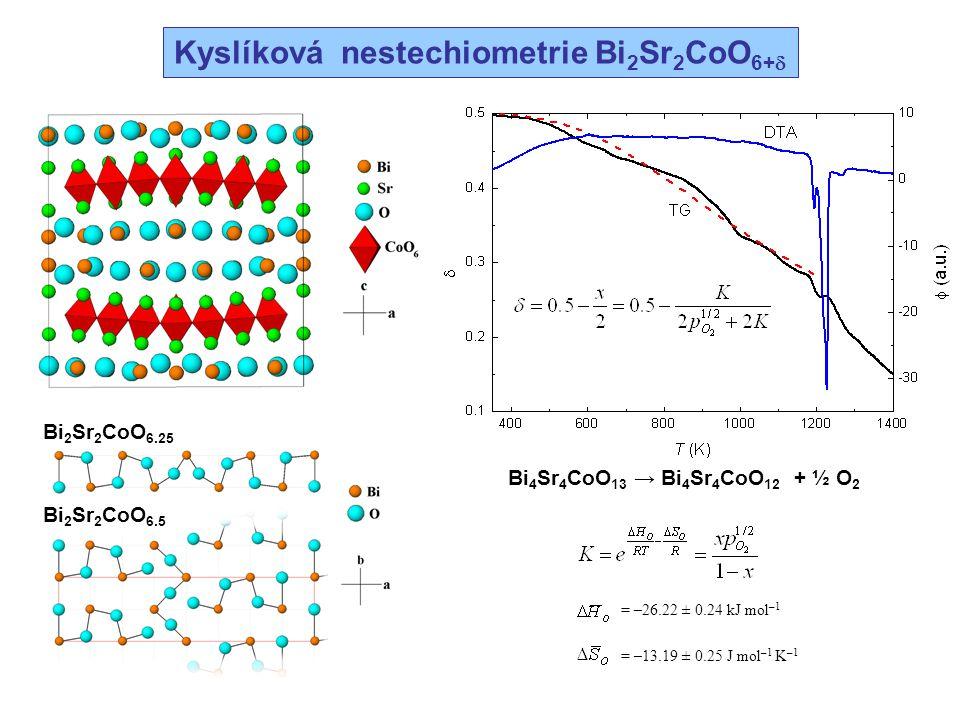 Kyslíková nestechiometrie Bi 2 Sr 2 CoO 6+  Bi 2 Sr 2 CoO 6.25 Bi 2 Sr 2 CoO 6.5 Bi 4 Sr 4 CoO 13 → Bi 4 Sr 4 CoO 12 + ½ O 2 = –26.22 ± 0.24 kJ mol –