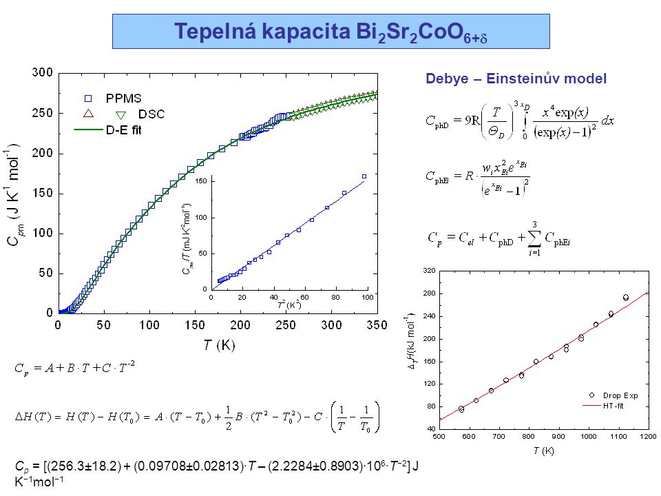 Tepelná kapacita Bi 2 Sr 2 CoO 6+  C p = [(256.3±18.2) + (0.09708±0.02813)·T – (2.2284±0.8903)·10 6 ·T −2 ] J K −1 mol −1 Debye – Einsteinův model