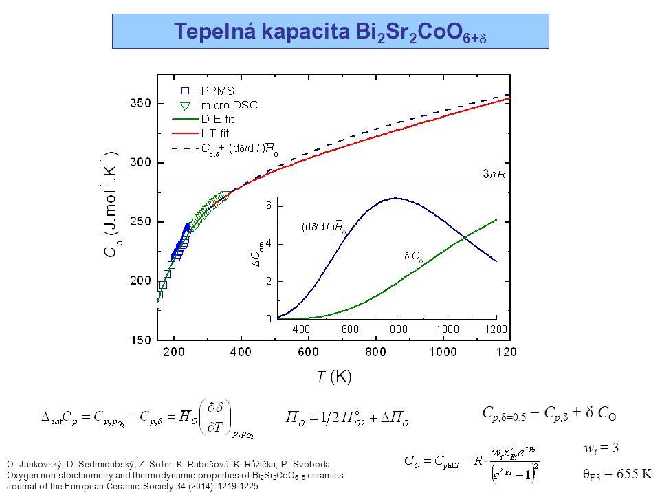 Tepelná kapacita Bi 2 Sr 2 CoO 6+  C p,δ=0.5 = C p,δ + δ C O w i = 3 θ E3 = 655 K O. Jankovský, D. Sedmidubský, Z. Sofer, K. Rubešová, K. Růžička, P.