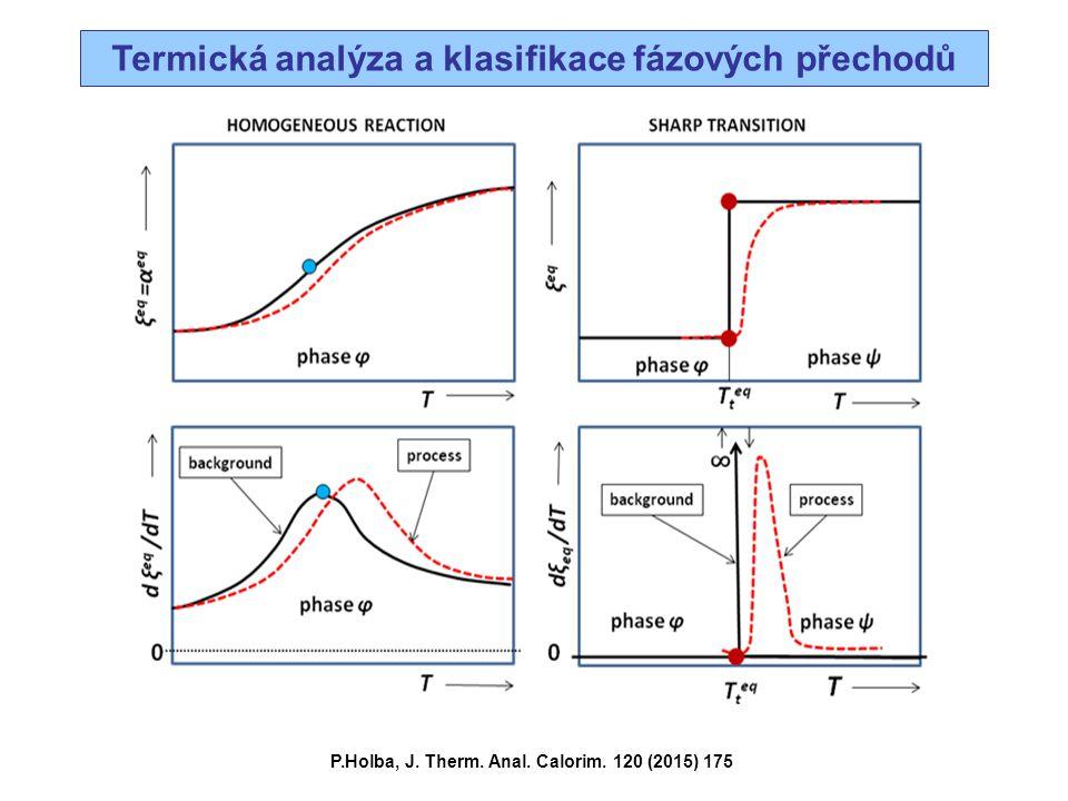 Nestechiometrie a tepelná kapacita Izochorická:Izobarická: C P, Y f Izopletní: Izodynamická: konstantní aktivita volné složky C P, a f A n X m+  = n A 1 X y Mol á lní zlomek Y f = (m+  )/n = y a f = p f /p o f