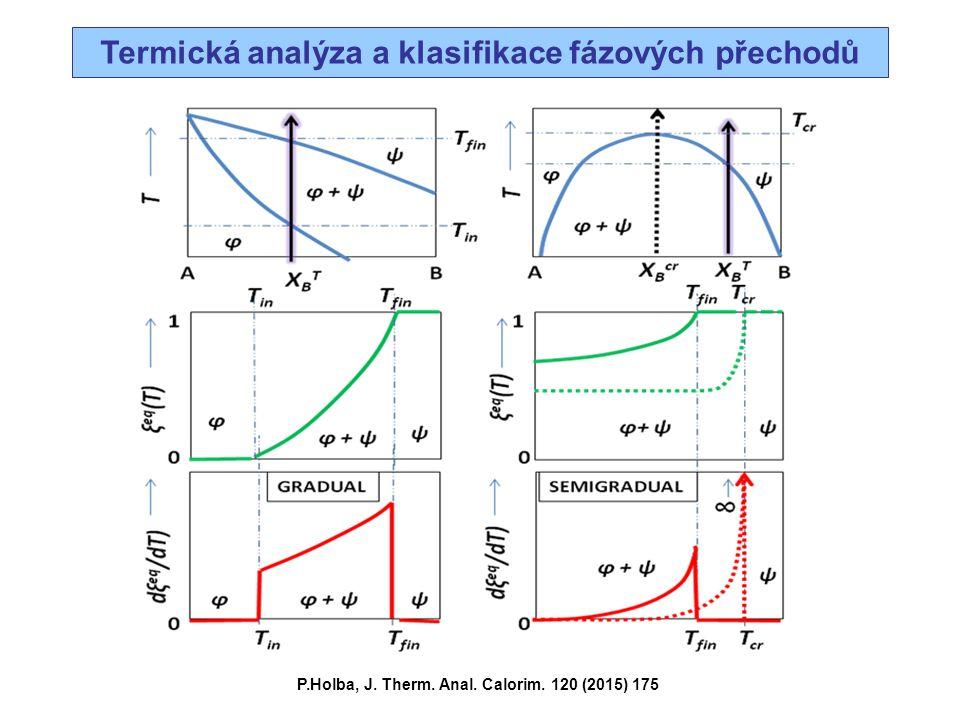 Termická analýza a klasifikace fázových přechodů P.Holba, J. Therm. Anal. Calorim. 120 (2015) 175