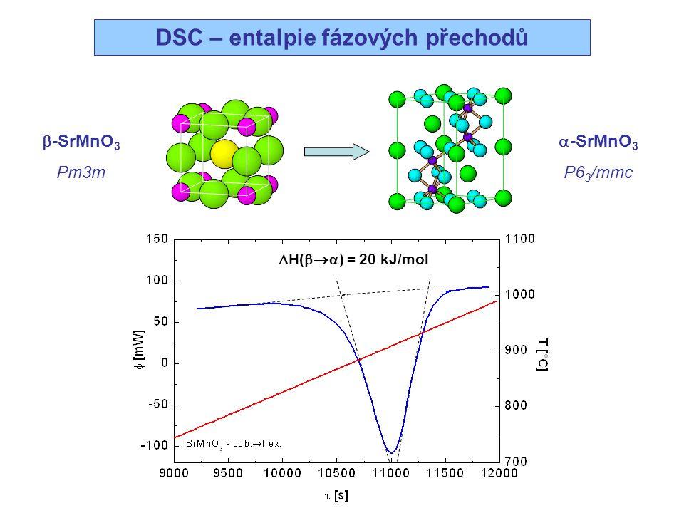 Vhazovací kalorimetrie – měření rozpouštěcího tepla Δ dc H(AECO 3 ) AE x Nb 2 O 5+x (s) Nb 2 O 5 (l) + xAEO(l) + CO 2 (g) Nb 2 O 5 (s) + x AEO(s) + CO 2 (g) AECO 3 (s) Δ ox H = xΔ ds H(AEO) + Δ ds H(Nb 2 O 5 ) – Δ ds H(AE x Nb 2 O 5 ) Δ ds H(AEO) = Δ ds H(AECO 3 ) – Δ dc H(AECO 3 ) Δ ds H(AE x Nb 2 O 5+x ) Δ ds H(AECO 3 ) Δ ds H(AEO) Δ ox H Δ ds H(Nb 2 O 5 ) Substance T (K)Δ ds H (kJ mol – 1 ) a) Δ ox H (298 K) DC Δ ox H (298 K) ab-initio Δ ox H (298 K) Lit CaNb 2 O 6 1073 196.8 ± 20.7 (8) –132 ± 24–316 – 159.8 c) – 130.1 d) Ca 2 Nb 2 O 7 1073 195.7 ± 27.8 (8) –208 ± 32–405 – 147.3 c) – 177.5 e) SrNb 2 O 6 1073 180.50 ± 15.7 (4) –168 ± 19 –318 – 325.0 f) Sr 2 Nb 2 O 7 1073 167.54 ± 34.7 (4) –289 ± 37 –475 – 367.4 f) J.Leitner, M.Nevřiva, D.Sedmidubský, P.Voňka, J.Alloy.Compd.