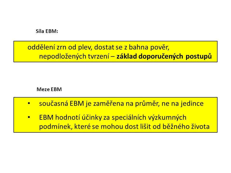 oddělení zrn od plev, dostat se z bahna pověr, nepodložených tvrzení – základ doporučených postupů Meze EBM Síla EBM: současná EBM je zaměřena na prům