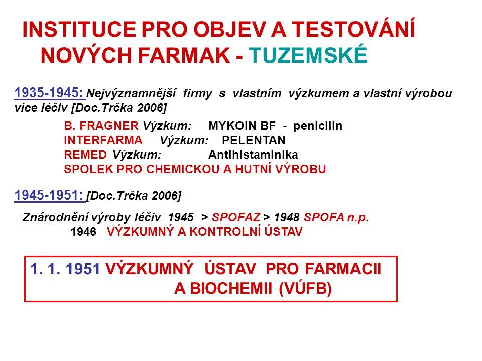 1935-1945: Nejvýznamnější firmy s vlastním výzkumem a vlastní výrobou více léčiv [Doc.Trčka 2006] INSTITUCE PRO OBJEV A TESTOVÁNÍ NOVÝCH FARMAK - TUZE