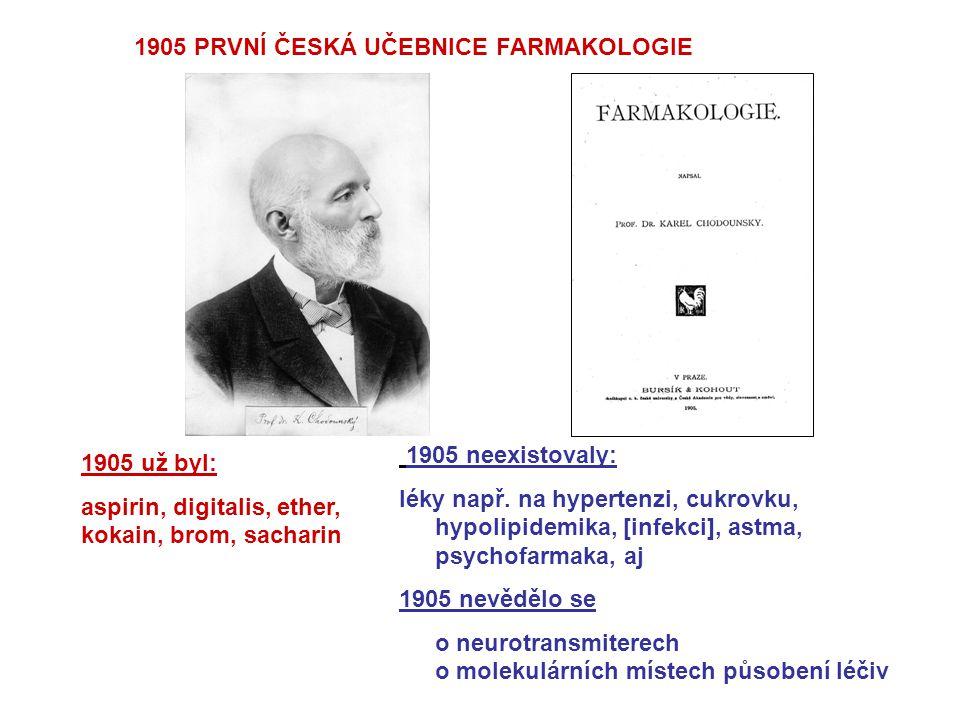 1905 PRVNÍ ČESKÁ UČEBNICE FARMAKOLOGIE 1905 už byl: aspirin, digitalis, ether, kokain, brom, sacharin 1905 neexistovaly: léky např. na hypertenzi, cuk