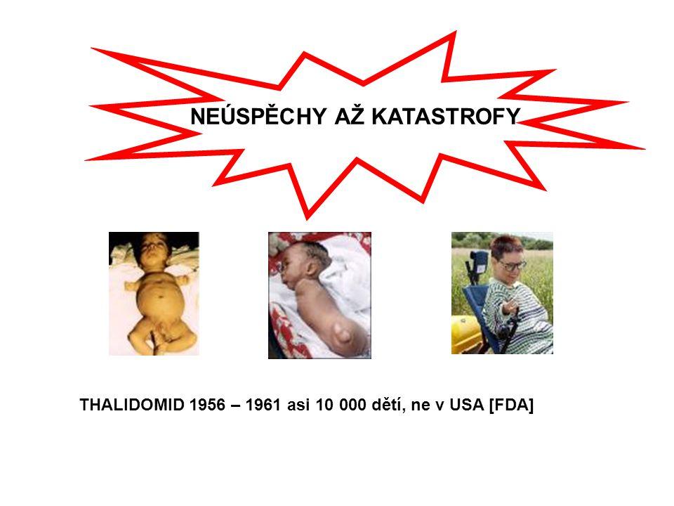 NEÚSPĚCHY AŽ KATASTROFY THALIDOMID 1956 – 1961 asi 10 000 dětí, ne v USA [FDA]