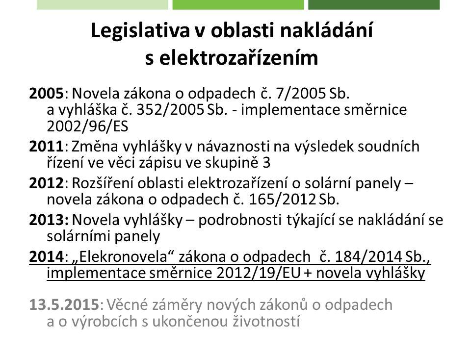 2005: Novela zákona o odpadech č. 7/2005 Sb. a vyhláška č.