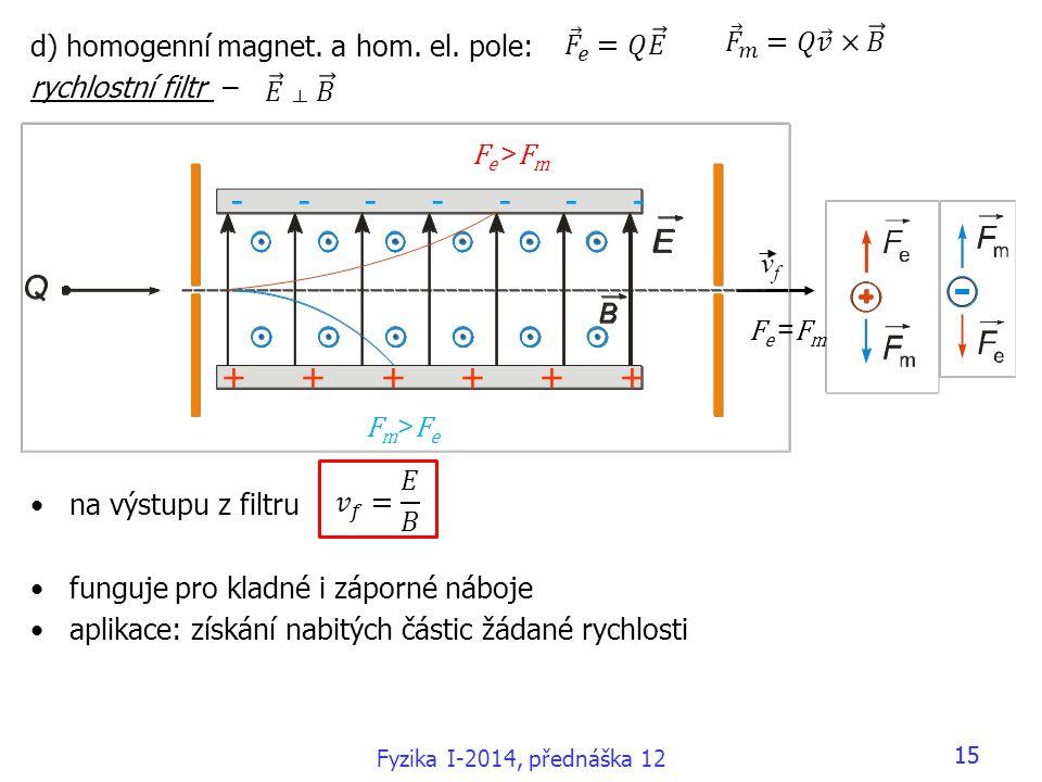 15 d) homogenní magnet.a hom. el.