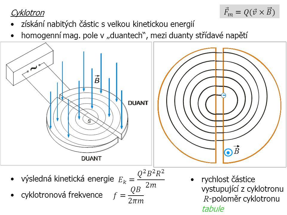 Cyklotron získání nabitých částic s velkou kinetickou energií homogenní mag.