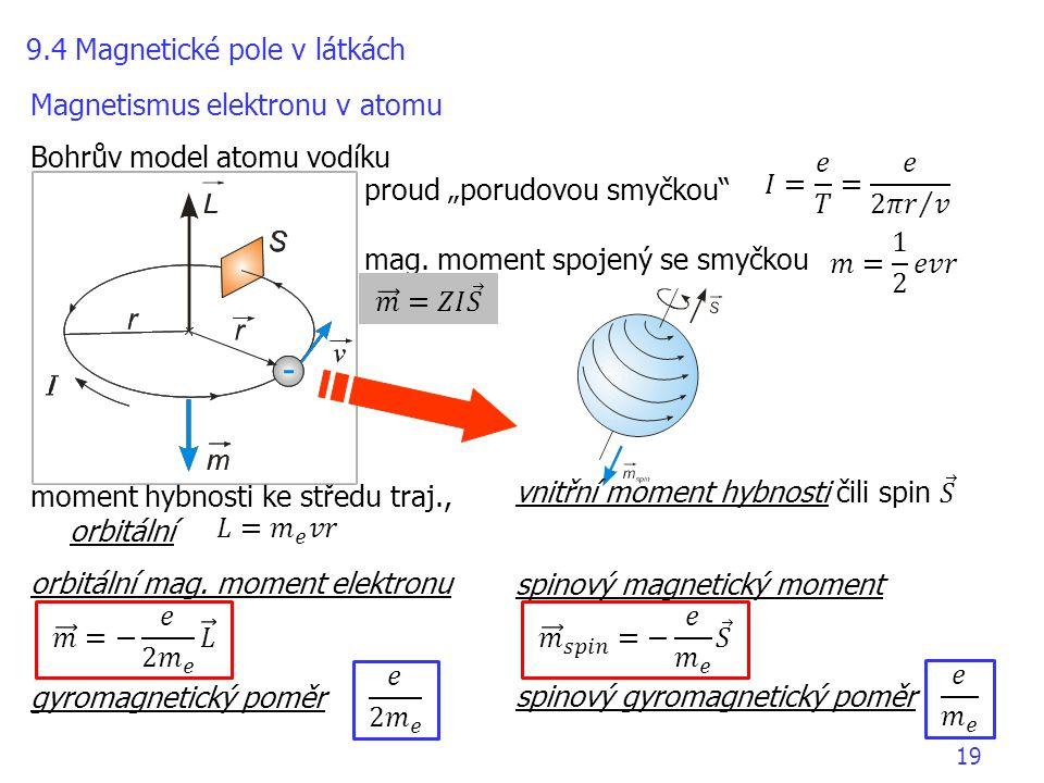 19 9.4 Magnetické pole v látkách Magnetismus elektronu v atomu Bohrův model atomu vodíku moment hybnosti ke středu traj., orbitální orbitální mag.