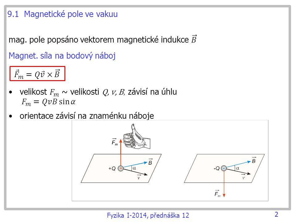 2 9.1 Magnetické pole ve vakuu Fyzika I-2014, přednáška 12 2
