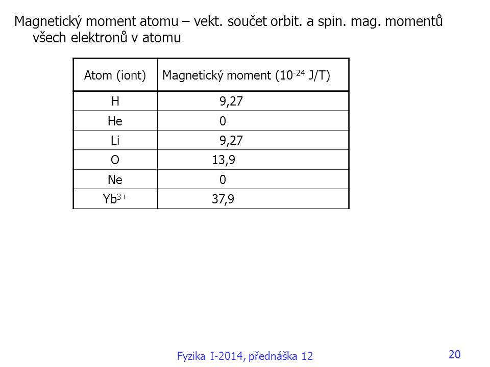 20 Magnetický moment atomu – vekt.součet orbit. a spin.