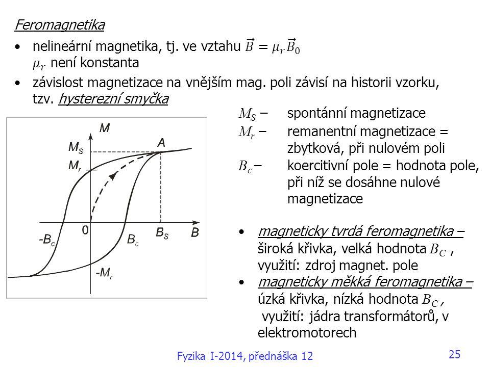 M S – spontánní magnetizace M r – remanentní magnetizace = zbytková, při nulovém poli B c – koercitivní pole = hodnota pole, při níž se dosáhne nulové magnetizace magneticky tvrdá feromagnetika – široká křivka, velká hodnota B C, využití: zdroj magnet.