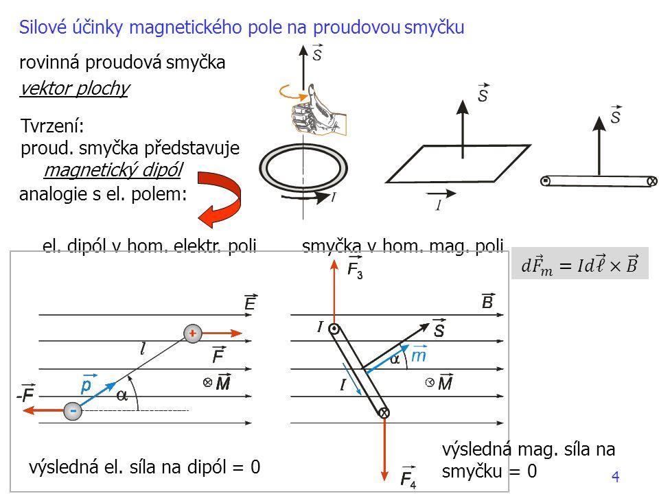 Tvrzení: proud.smyčka představuje magnetický dipól el.