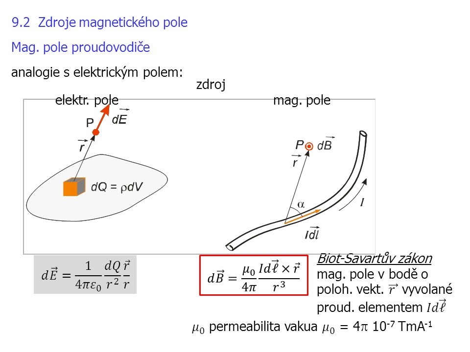 9.2 Zdroje magnetického pole Mag.pole proudovodiče analogie s elektrickým polem: zdroj elektr.