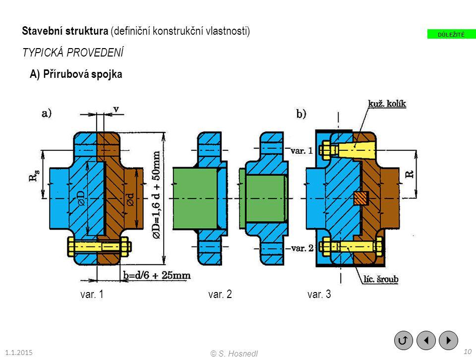 Stavební struktura (definiční konstrukční vlastnosti) TYPICKÁ PROVEDENÍ A) Přírubová spojka var. 1 var. 2 var. 3    10 © S. Hosnedl 1.1.2015 DŮLEŽI