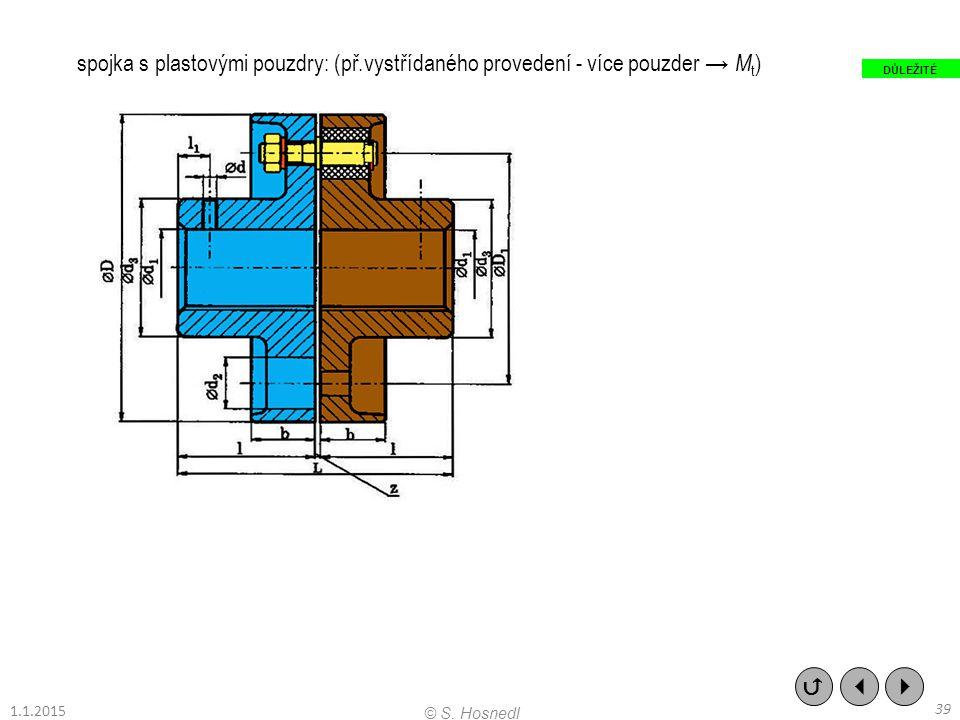 spojka s plastovými pouzdry: (př.vystřídaného provedení - více pouzder → M t )    39 © S. Hosnedl 1.1.2015 DŮLEŽITÉ