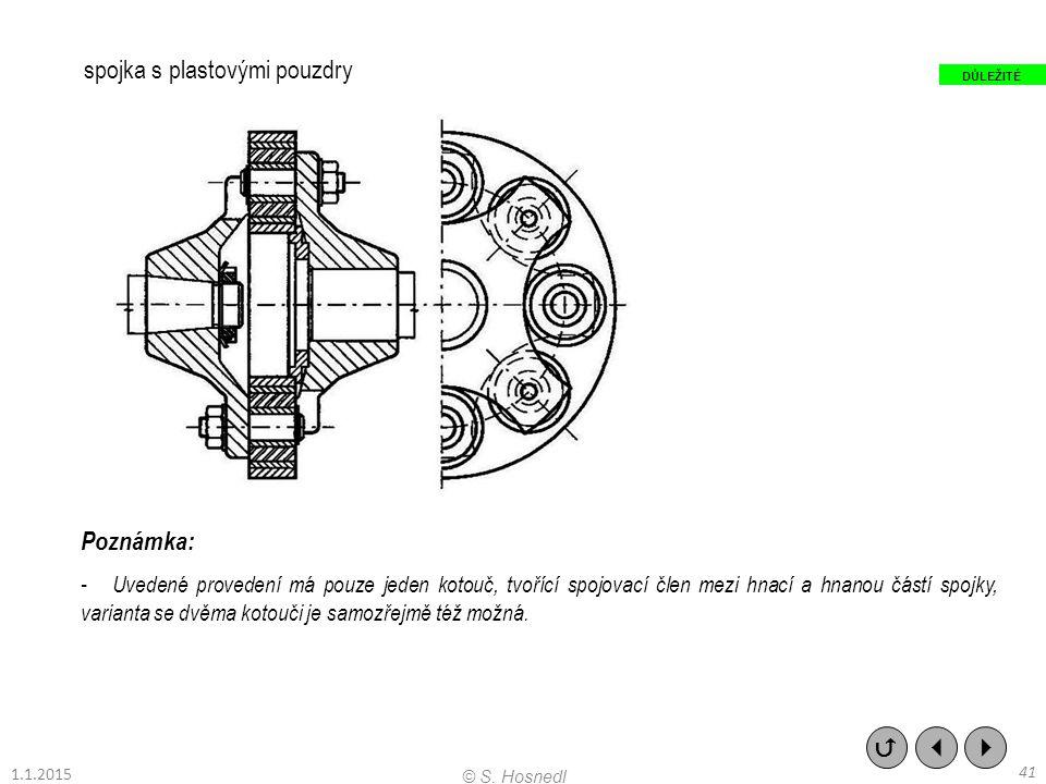 spojka s plastovými pouzdry Poznámka: - Uvedené provedení má pouze jeden kotouč, tvořící spojovací člen mezi hnací a hnanou částí spojky, varianta se