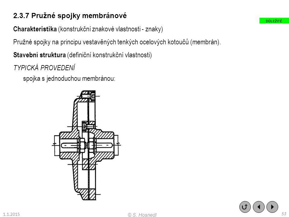2.3.7 Pružné spojky membránové Charakteristika (konstrukční znakové vlastnosti - znaky) Pružné spojky na principu vestavěných tenkých ocelových kotouč