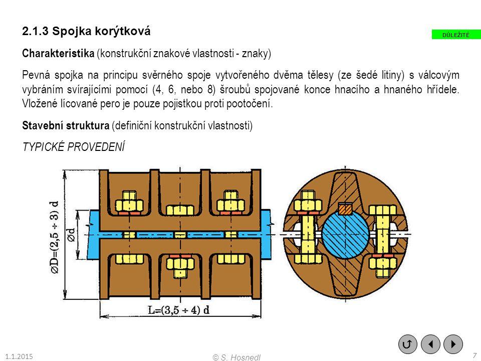 2.1.3 Spojka korýtková Charakteristika (konstrukční znakové vlastnosti - znaky) Pevná spojka na principu svěrného spoje vytvořeného dvěma tělesy (ze š