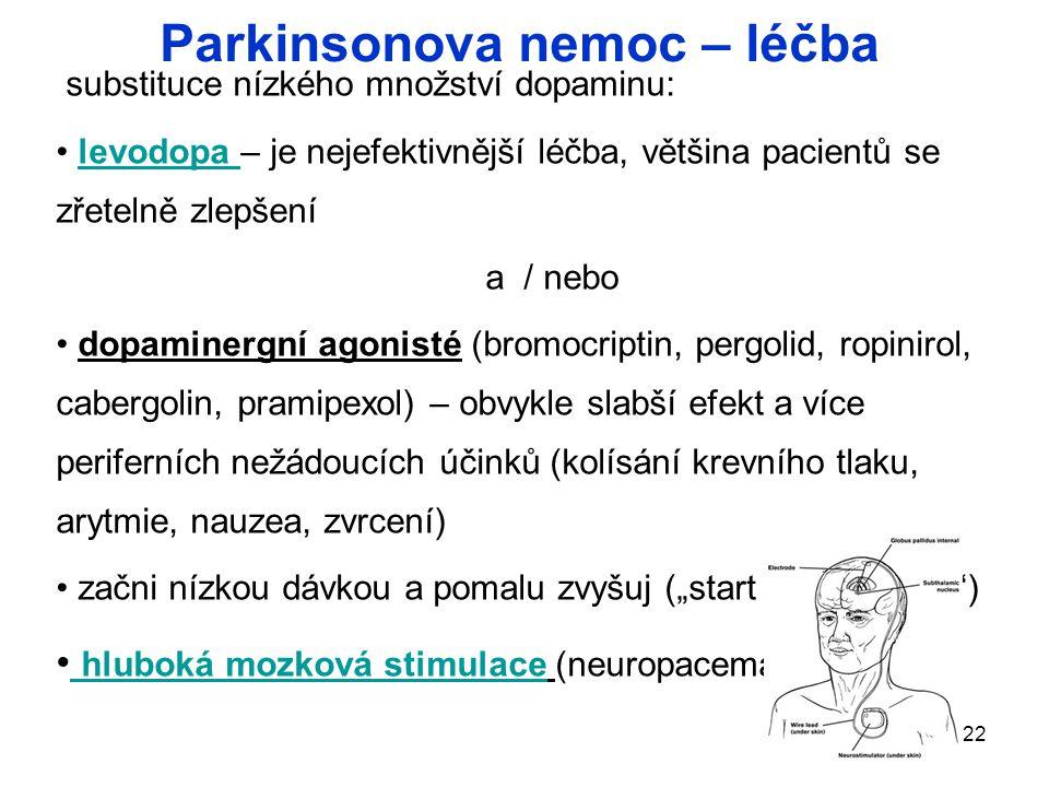 """22 Parkinsonova nemoc – léčba substituce nízkého množství dopaminu: levodopa – je nejefektivnější léčba, většina pacientů se zřetelně zlepšenílevodopa a / nebo dopaminergní agonisté (bromocriptin, pergolid, ropinirol, cabergolin, pramipexol) – obvykle slabší efekt a více periferních nežádoucích účinků (kolísání krevního tlaku, arytmie, nauzea, zvrcení) začni nízkou dávkou a pomalu zvyšuj (""""start low, go slow ) hluboká mozková stimulace (neuropacemaker) hluboká mozková stimulace"""