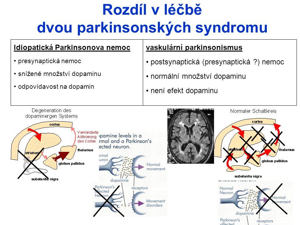 32 Rozdíl v léčbě dvou parkinsonských syndromu Idiopatická Parkinsonova nemoc presynaptická nemoc snížené množství dopaminu odpovídavost na dopamin vaskulární parkinsonismus postsynaptická (presynaptická ?) nemoc normální množství dopaminu není efekt dopaminu