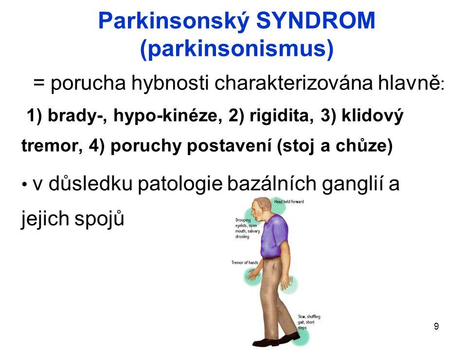 9 Parkinsonský SYNDROM (parkinsonismus) = porucha hybnosti charakterizována hlavně : 1) brady-, hypo-kinéze, 2) rigidita, 3) klidový tremor, 4) poruchy postavení (stoj a chůze) v důsledku patologie bazálních ganglií a jejich spojů