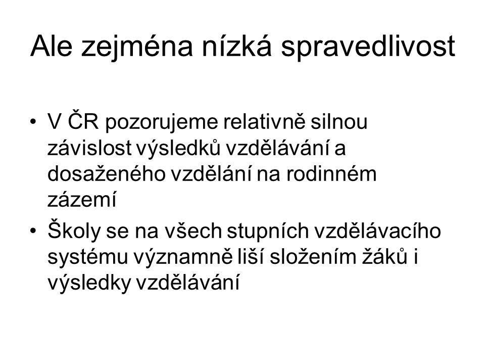 Ale zejména nízká spravedlivost V ČR pozorujeme relativně silnou závislost výsledků vzdělávání a dosaženého vzdělání na rodinném zázemí Školy se na vš