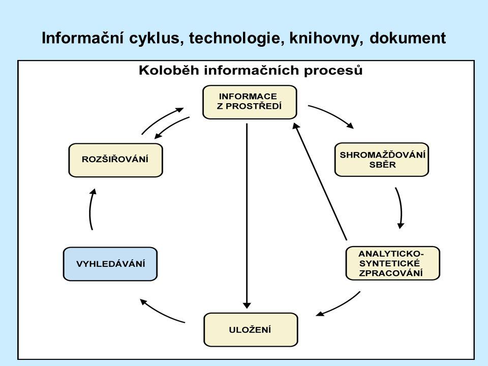 Informační cyklus, technologie, knihovny, dokument