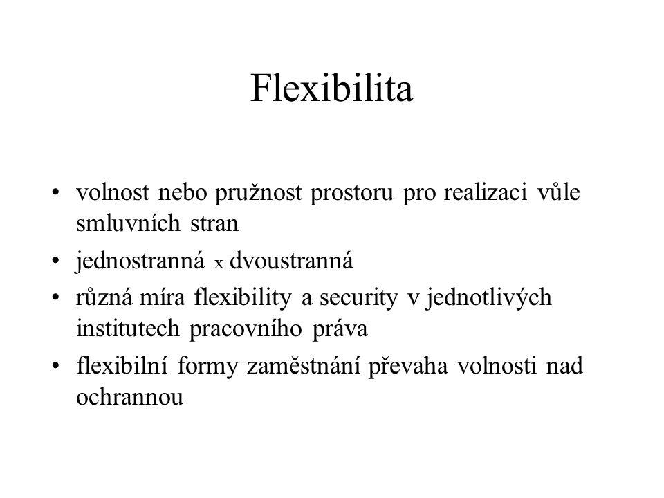 Flexibilita volnost nebo pružnost prostoru pro realizaci vůle smluvních stran jednostranná x dvoustranná různá míra flexibility a security v jednotlivých institutech pracovního práva flexibilní formy zaměstnání převaha volnosti nad ochrannou