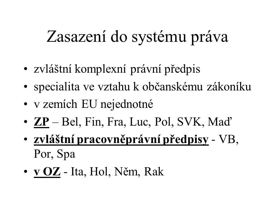 Zasazení do systému práva zvláštní komplexní právní předpis specialita ve vztahu k občanskému zákoníku v zemích EU nejednotné ZP – Bel, Fin, Fra, Luc, Pol, SVK, Maď zvláštní pracovněprávní předpisy - VB, Por, Spa v OZ - Ita, Hol, Něm, Rak