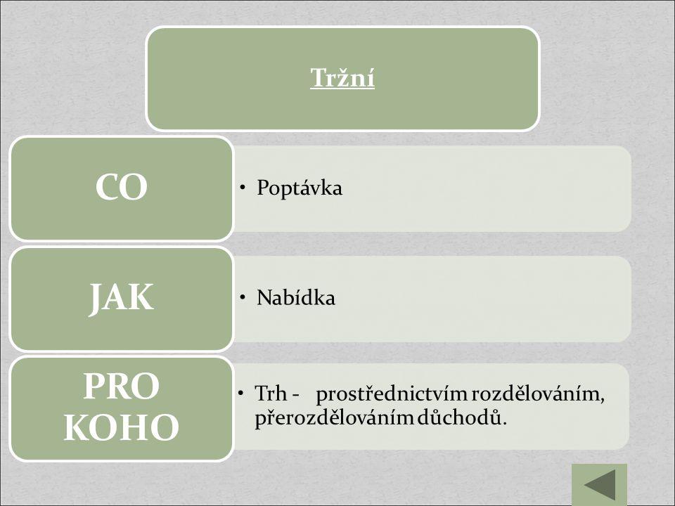 Tržní Poptávka CO Nabídka JAK Trh - prostřednictvím rozdělováním, přerozdělováním důchodů. PRO KOHO